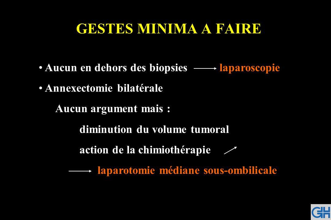 GESTES MINIMA A FAIRE Aucun en dehors des biopsies laparoscopie Annexectomie bilatérale Aucun argument mais : diminution du volume tumoral action de l