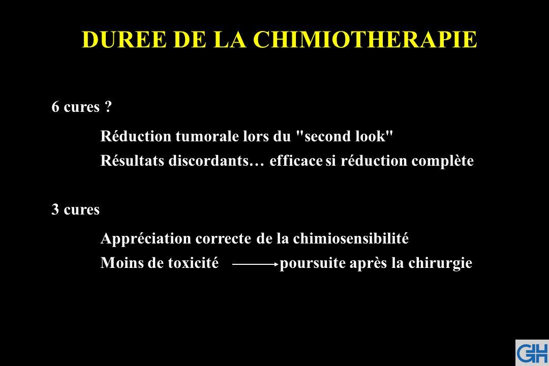 DUREE DE LA CHIMIOTHERAPIE 6 cures ? Réduction tumorale lors du