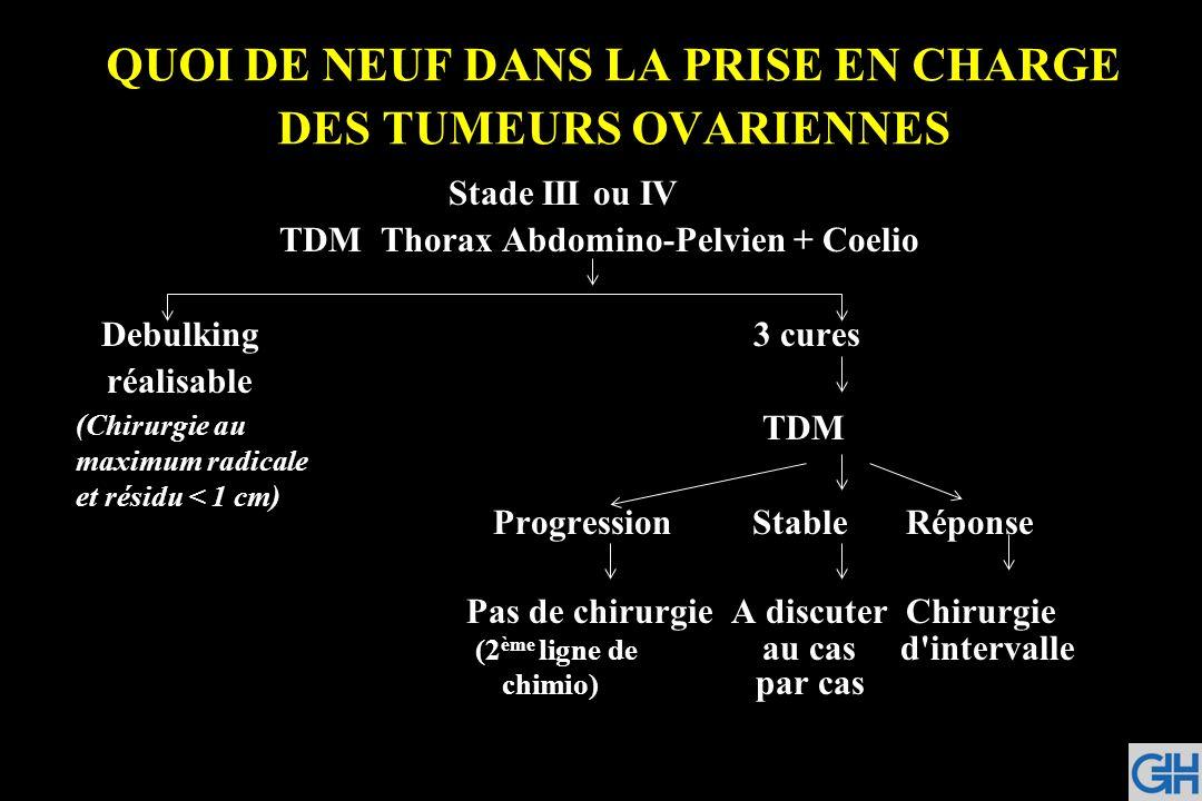 QUOI DE NEUF DANS LA PRISE EN CHARGE DES TUMEURS OVARIENNES Stade III ou IV TDM Thorax Abdomino-Pelvien + Coelio Debulking 3 cures réalisable TDM Prog