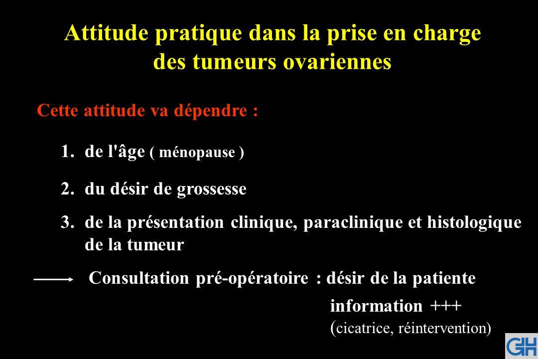 Attitude pratique dans la prise en charge des tumeurs ovariennes Cette attitude va dépendre : 1.de l'âge ( ménopause ) 2.du désir de grossesse 3.de la