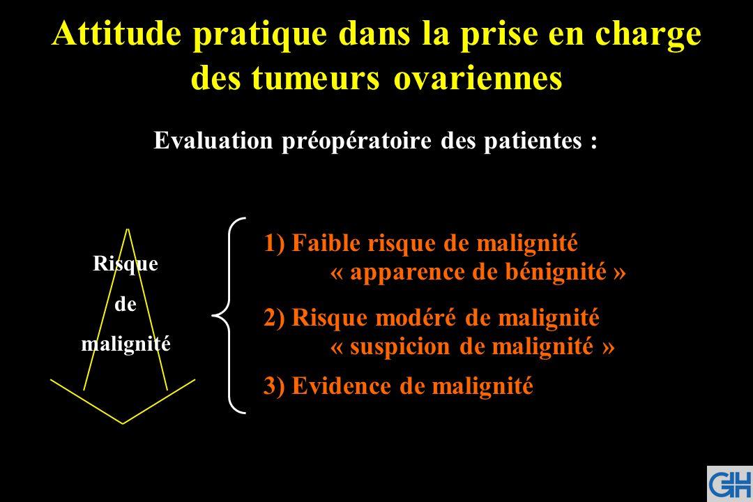 Attitude pratique dans la prise en charge des tumeurs ovariennes Evaluation préopératoire des patientes : 1) Faible risque de malignité « apparence de