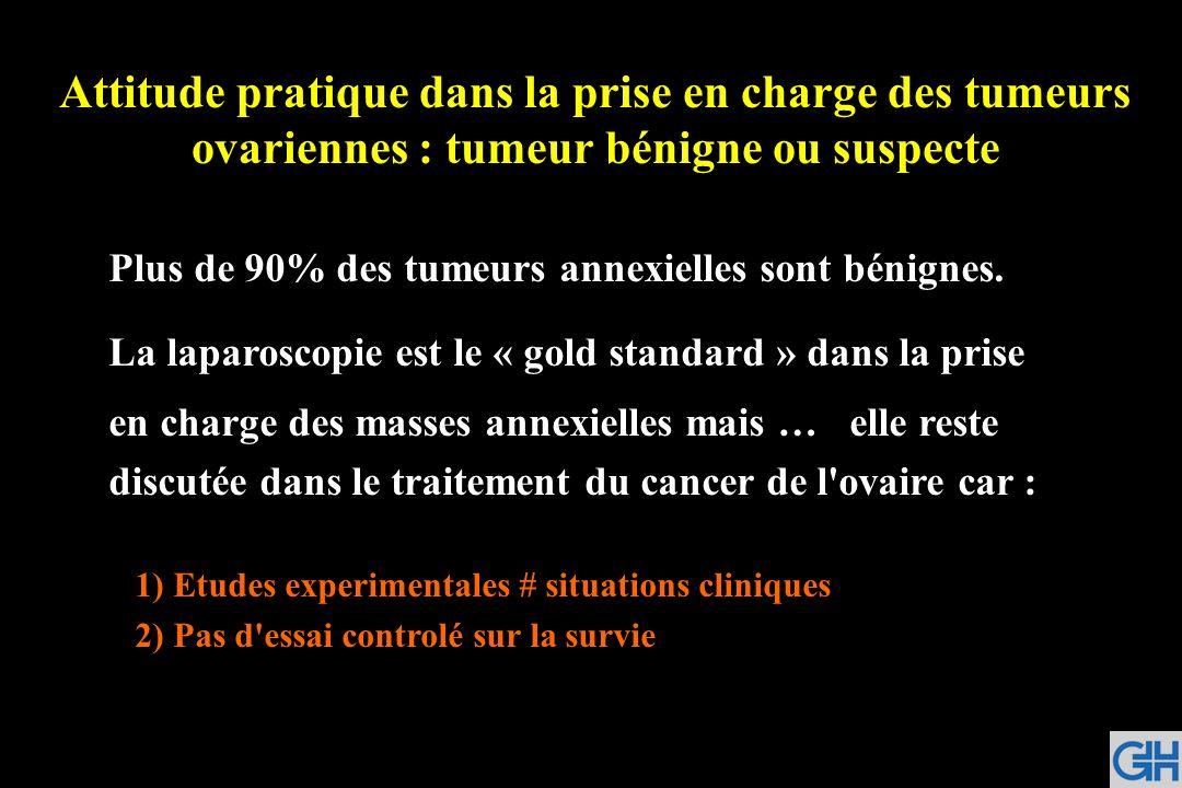 Attitude pratique dans la prise en charge des tumeurs ovariennes : tumeur bénigne ou suspecte Plus de 90% des tumeurs annexielles sont bénignes. La la