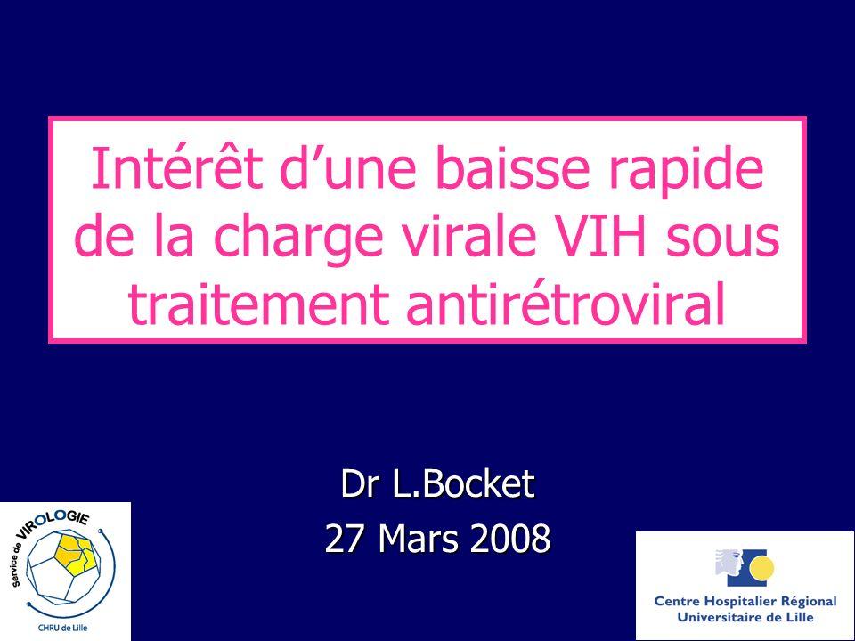 Intérêt dune baisse rapide de la charge virale VIH sous traitement antirétroviral Dr L.Bocket 27 Mars 2008