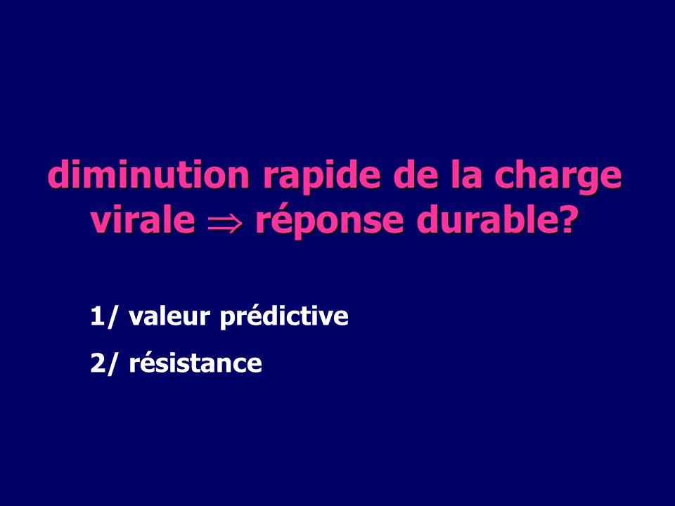 diminution rapide de la charge virale réponse durable? 1/ valeur prédictive 2/ résistance