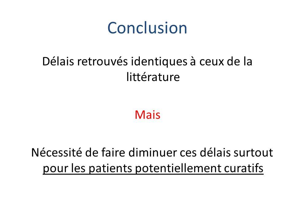 Conclusion Délais retrouvés identiques à ceux de la littérature Mais Nécessité de faire diminuer ces délais surtout pour les patients potentiellement