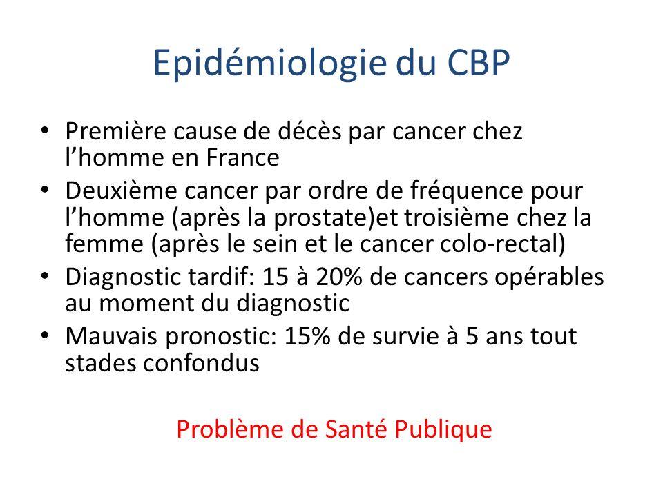 Epidémiologie du CBP Première cause de décès par cancer chez lhomme en France Deuxième cancer par ordre de fréquence pour lhomme (après la prostate)et
