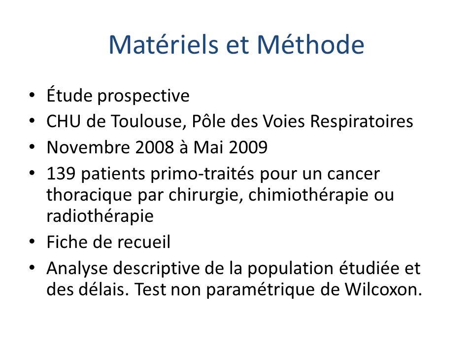 Matériels et Méthode Étude prospective CHU de Toulouse, Pôle des Voies Respiratoires Novembre 2008 à Mai 2009 139 patients primo-traités pour un cance