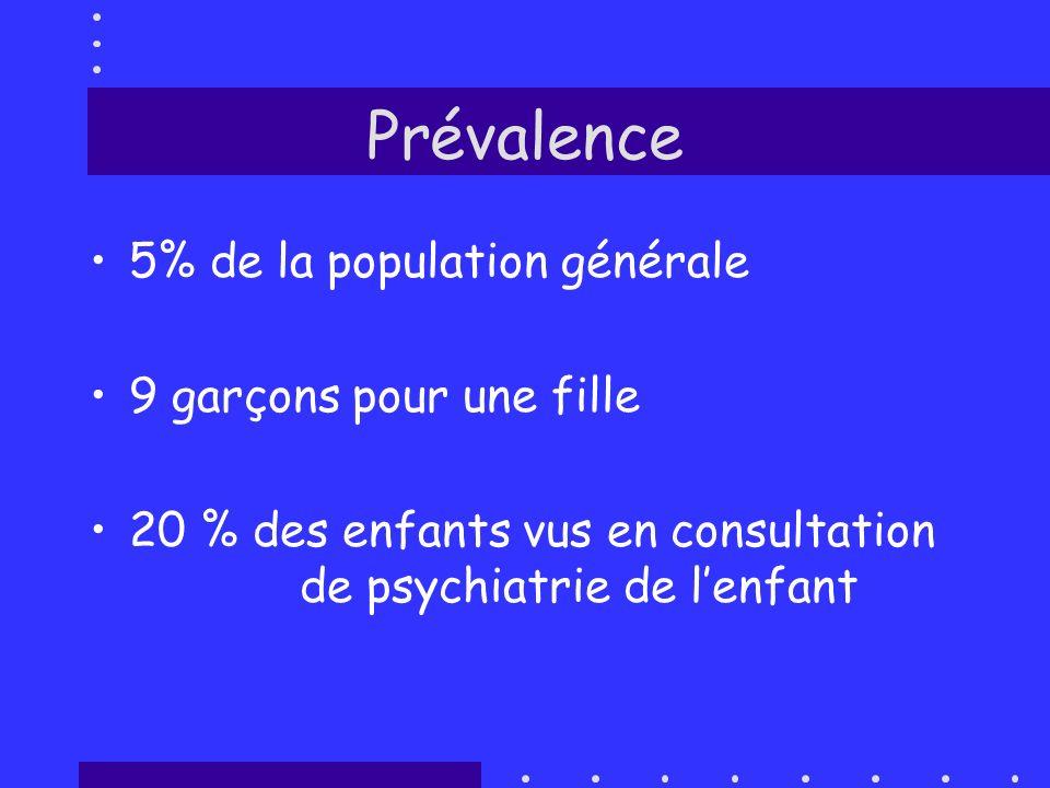 Prévalence 5% de la population générale 9 garçons pour une fille 20 % des enfants vus en consultation de psychiatrie de lenfant
