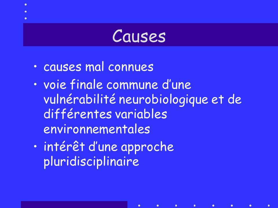Causes causes mal connues voie finale commune dune vulnérabilité neurobiologique et de différentes variables environnementales intérêt dune approche p