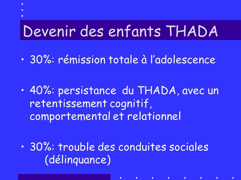 Devenir des enfants THADA 30%: rémission totale à ladolescence 40%: persistance du THADA, avec un retentissement cognitif, comportemental et relationn
