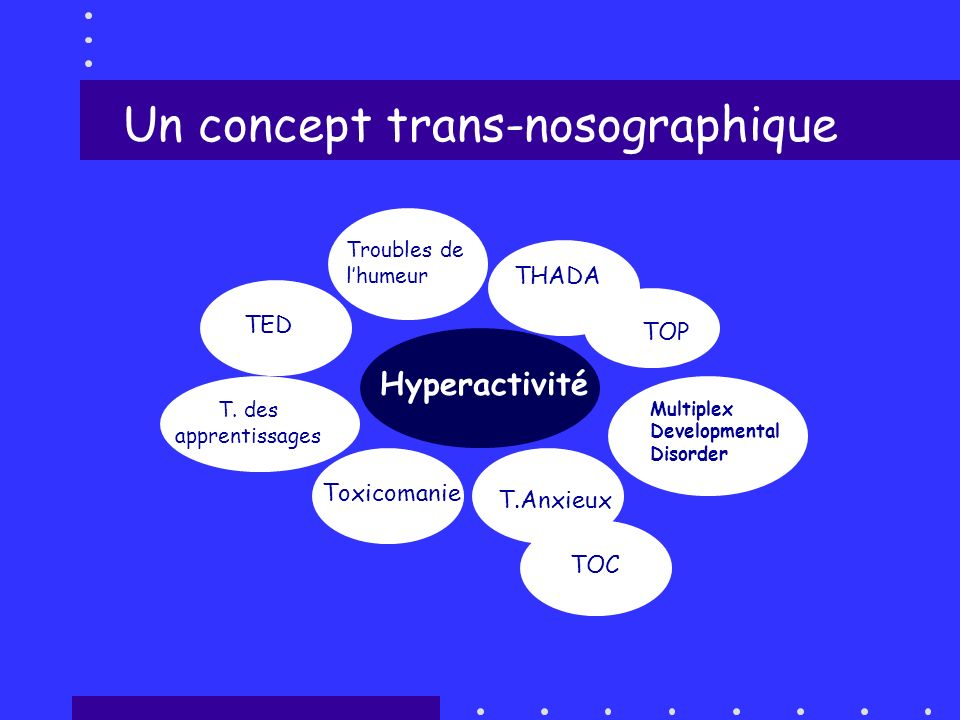 Troubles de lhumeur THADA TOP TOC T.Anxieux Multiplex Developmental Disorder Toxicomanie TED T. des apprentissages Hyperactivité Un concept trans-noso