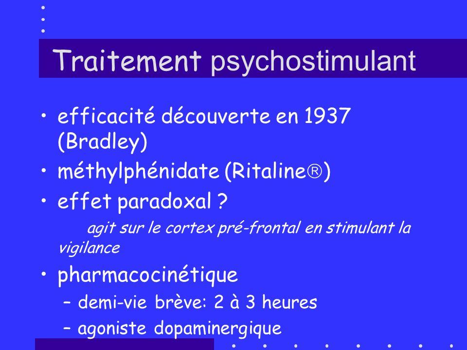 Traitement psychostimulant efficacité découverte en 1937 (Bradley) méthylphénidate (Ritaline ) effet paradoxal ? agit sur le cortex pré-frontal en sti