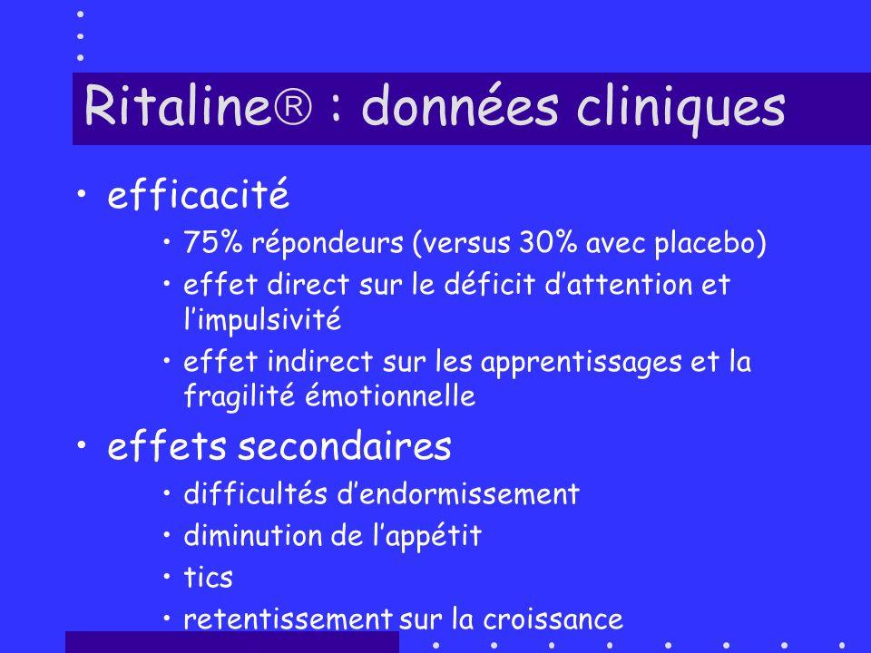 Ritaline : données cliniques efficacité 75% répondeurs (versus 30% avec placebo) effet direct sur le déficit dattention et limpulsivité effet indirect