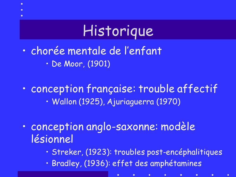 Historique chorée mentale de lenfant De Moor, (1901) conception française: trouble affectif Wallon (1925), Ajuriaguerra (1970) conception anglo-saxonn