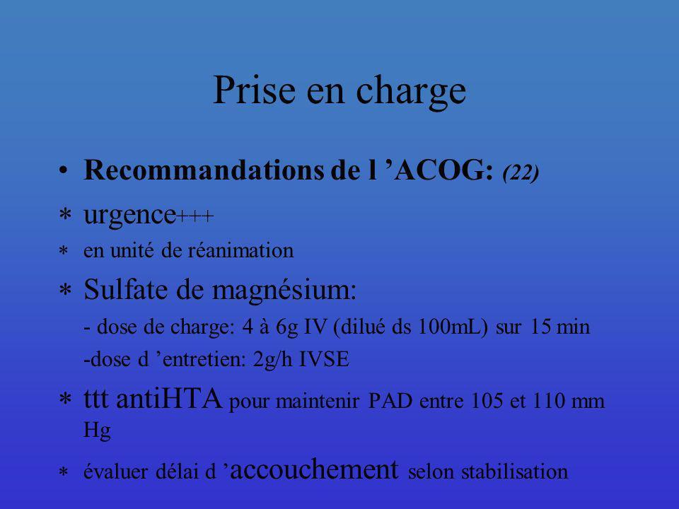 Prise en charge Recommandations de l ACOG: (22) urgence +++ en unité de réanimation Sulfate de magnésium: - dose de charge: 4 à 6g IV (dilué ds 100mL)