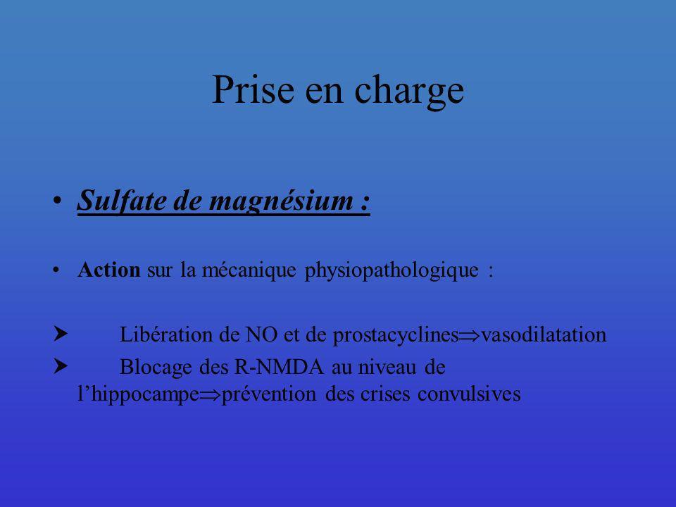 Prise en charge Sulfate de magnésium : Action sur la mécanique physiopathologique : Libération de NO et de prostacyclines vasodilatation Blocage des R