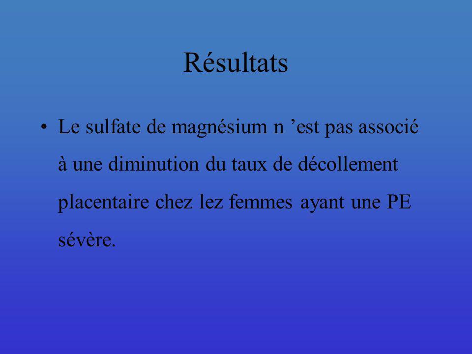 Le sulfate de magnésium n est pas associé à une diminution du taux de décollement placentaire chez lez femmes ayant une PE sévère.