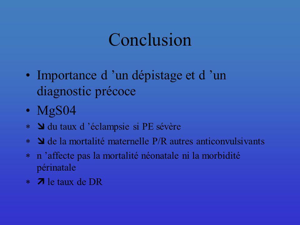 Conclusion Importance d un dépistage et d un diagnostic précoce MgS04 du taux d éclampsie si PE sévère de la mortalité maternelle P/R autres anticonvu