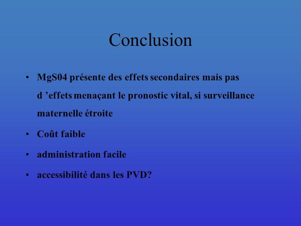 Conclusion MgS04 présente des effets secondaires mais pas d effets menaçant le pronostic vital, si surveillance maternelle étroite Coût faible adminis