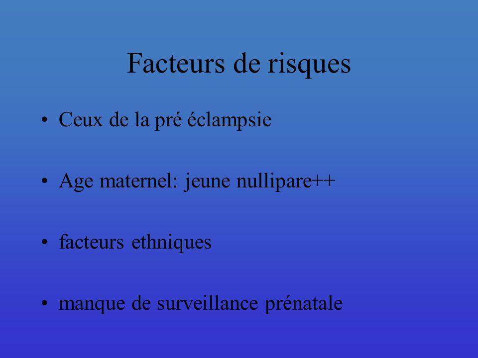 Facteurs de risques Ceux de la pré éclampsie: génétiques immunologiques: primipaternité,...