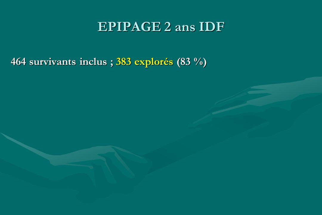 EPIPAGE 2 ans IDF 464 survivants inclus ; 383 explorés (83 %)