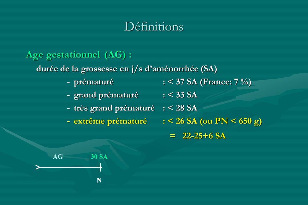Définitions Age gestationnel (AG) : durée de la grossesse en j/s daménorrhée (SA) - prématuré : < 37 SA (France: 7 %) - grand prématuré : < 33 SA - tr
