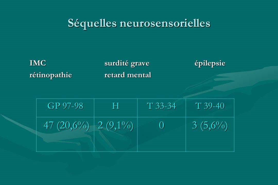Séquelles neurosensorielles IMC surdité grave épilepsie rétinopathie retard mental GP 97-98 H T 33-34 T 39-40 47 (20,6%) 47 (20,6%) 2 (9,1%) 0 3 (5,6%