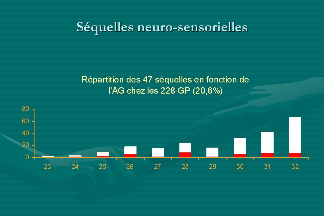 Séquelles neuro-sensorielles