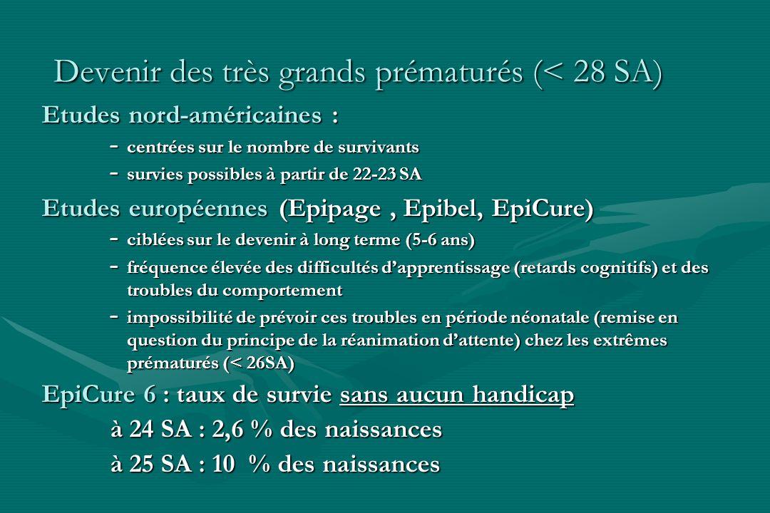 Devenir des très grands prématurés (< 28 SA) Etudes nord-américaines : – centrées sur le nombre de survivants – survies possibles à partir de 22-23 SA