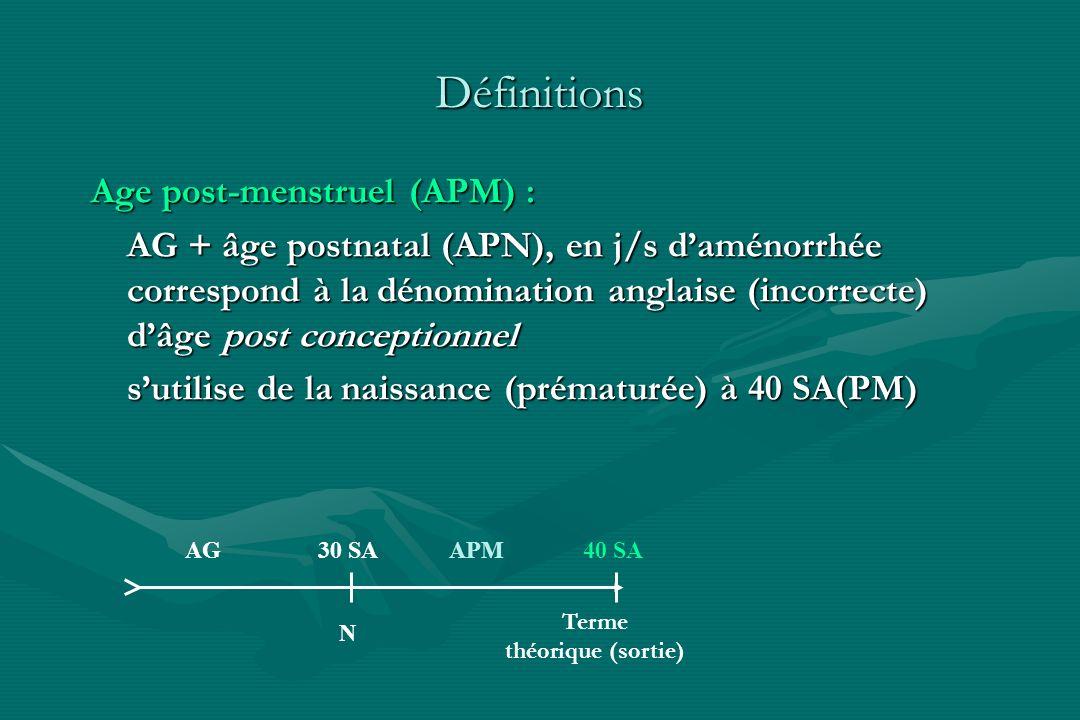 Définitions Age post-menstruel (APM) : AG + âge postnatal (APN), en j/s daménorrhée correspond à la dénomination anglaise (incorrecte) dâge post conce
