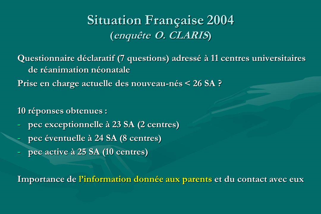 Situation Française 2004 (enquête O. CLARIS) Questionnaire déclaratif (7 questions) adressé à 11 centres universitaires de réanimation néonatale Prise