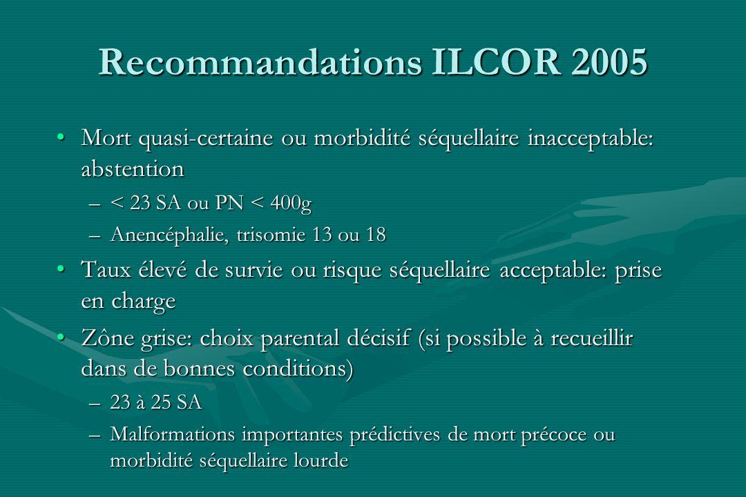 Recommandations ILCOR 2005 Mort quasi-certaine ou morbidité séquellaire inacceptable: abstentionMort quasi-certaine ou morbidité séquellaire inaccepta