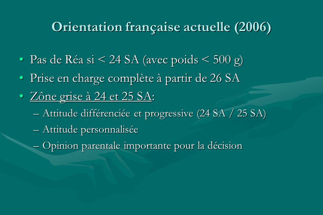 Orientation française actuelle (2006) Pas de Réa si < 24 SA (avec poids < 500 g)Pas de Réa si < 24 SA (avec poids < 500 g) Prise en charge complète à