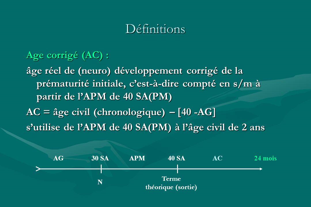 Définitions Age corrigé (AC) : âge réel de (neuro) développement corrigé de la prématurité initiale, cest-à-dire compté en s/m à partir de lAPM de 40