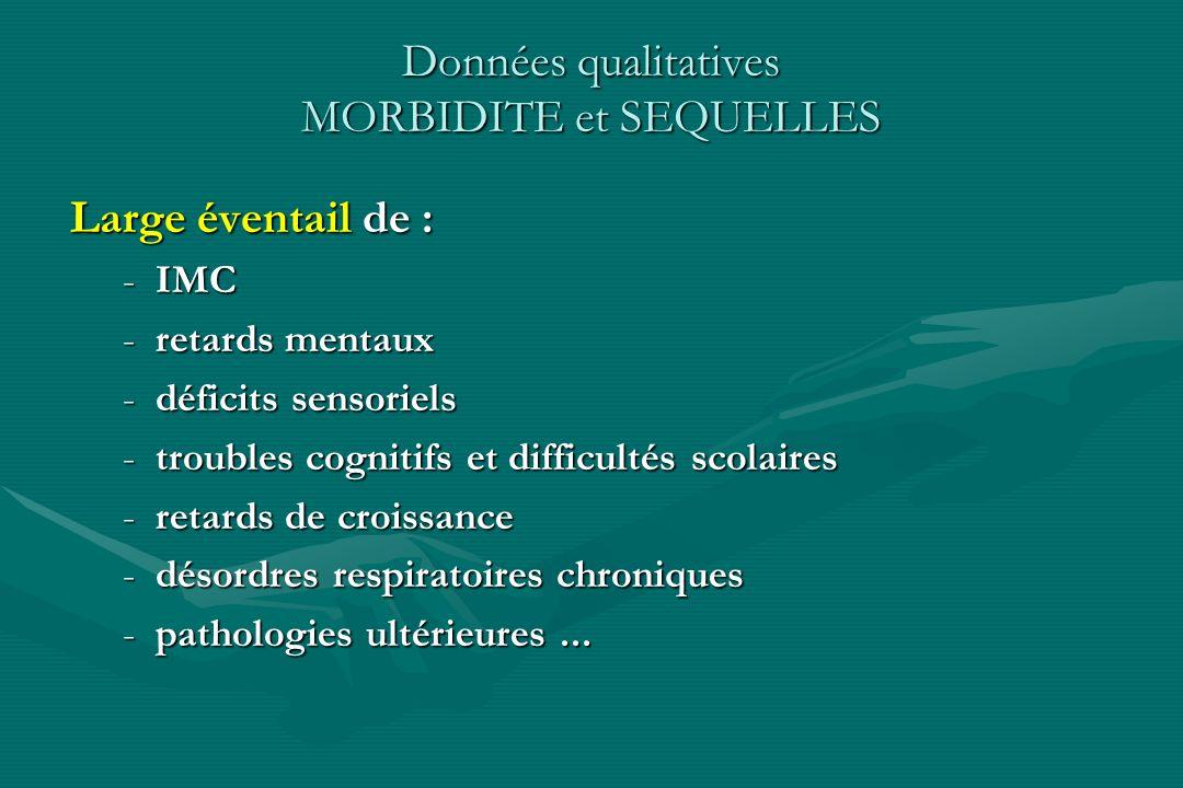 Données qualitatives MORBIDITE et SEQUELLES Large éventail de : -IMC -retards mentaux -déficits sensoriels -troubles cognitifs et difficultés scolaire