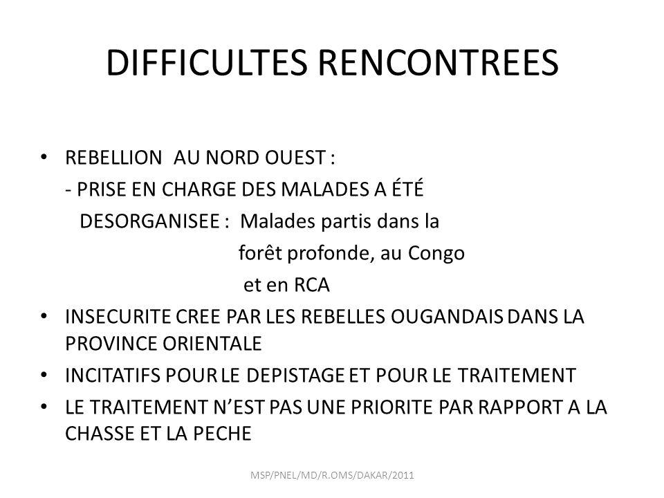 DIFFICULTES RENCONTREES REBELLION AU NORD OUEST : - PRISE EN CHARGE DES MALADES A ÉTÉ DESORGANISEE : Malades partis dans la forêt profonde, au Congo et en RCA INSECURITE CREE PAR LES REBELLES OUGANDAIS DANS LA PROVINCE ORIENTALE INCITATIFS POUR LE DEPISTAGE ET POUR LE TRAITEMENT LE TRAITEMENT NEST PAS UNE PRIORITE PAR RAPPORT A LA CHASSE ET LA PECHE MSP/PNEL/MD/R.OMS/DAKAR/2011