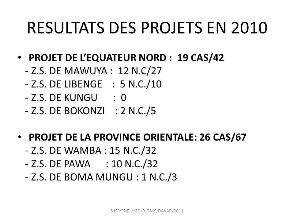 RESULTATS DES PROJETS EN 2010 PROJET DE LEQUATEUR NORD : 19 CAS/42 - Z.S.