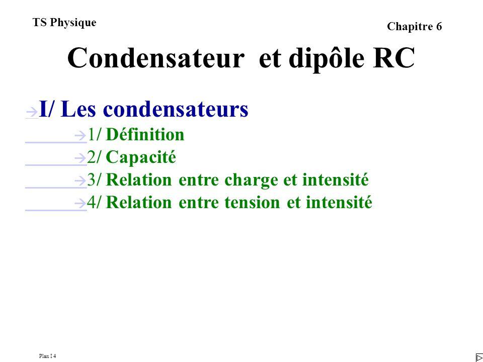 Plan I 4 TS Physique Chapitre 6 Condensateur et dipôle RC I/ Les condensateurs 1/ Définition 2/ Capacité 3/ Relation entre charge et intensité 4/ Relation entre tension et intensité