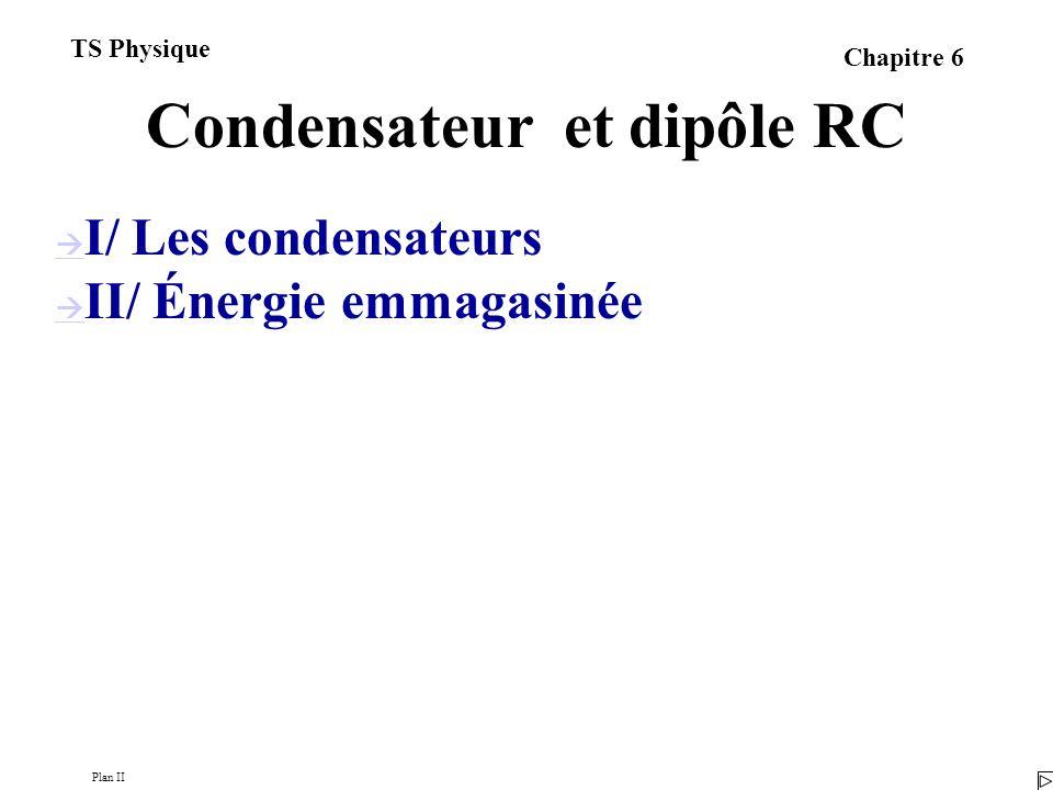 Plan II TS Physique Chapitre 6 Condensateur et dipôle RC I/ Les condensateurs II/ Énergie emmagasinée