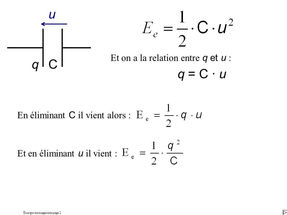 Énergie emmagasinée page 2 q u C Et on a la relation entre q et u : q = C · u En éliminant C il vient alors : Et en éliminant u il vient :