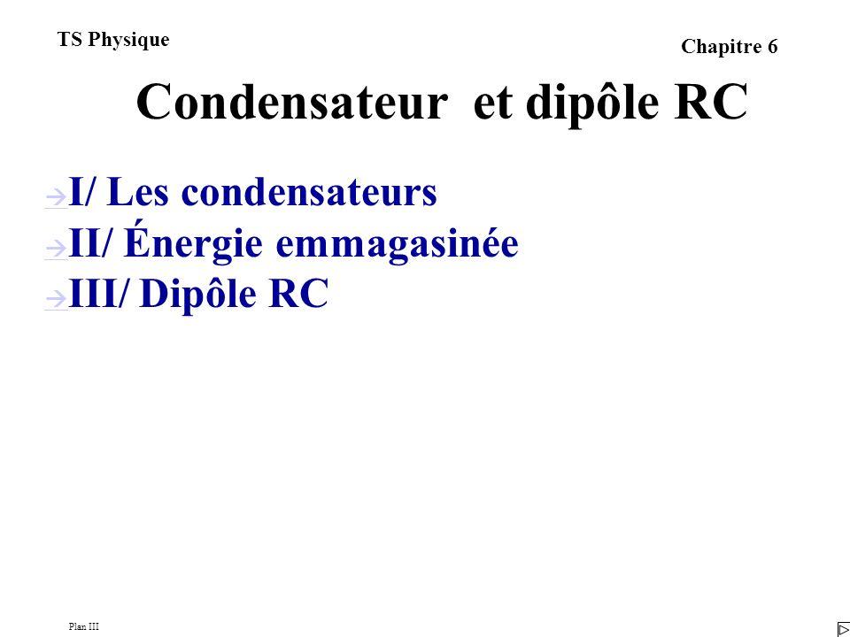 Plan III TS Physique Chapitre 6 Condensateur et dipôle RC I/ Les condensateurs II/ Énergie emmagasinée III/ Dipôle RC