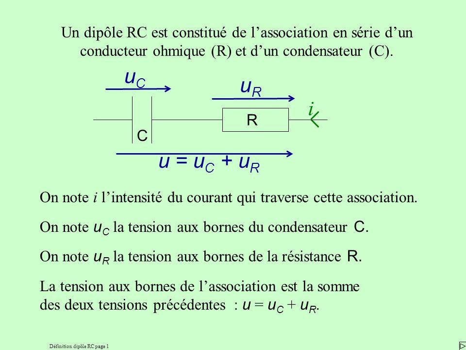 Définition dipôle RC page 1 Un dipôle RC est constitué de lassociation en série dun conducteur ohmique (R) et dun condensateur (C). C On note i linten
