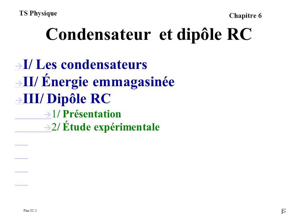 Plan III /2 TS Physique Chapitre 6 Condensateur et dipôle RC I/ Les condensateurs II/ Énergie emmagasinée III/ Dipôle RC 1/ Présentation 2/ Étude expérimentale 3/ Charge et décharge 4/ Équation différentielle 5/ Résolution pour la charge du condensateur 6/ Résolution pour la décharge du condensateur