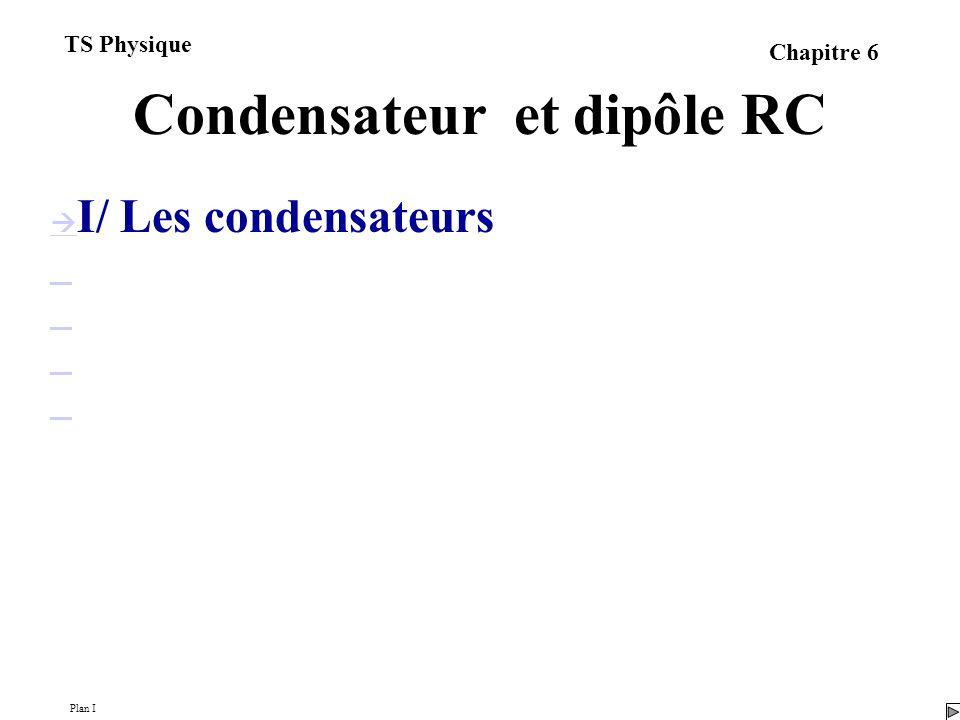 Condensateur et dipôle RC I/ Les condensateurs 1/ Définition 2/ Capacité 3/ Relation entre charge et intensité 4/ Relation entre tension et intensité Plan I TS Physique Chapitre 6