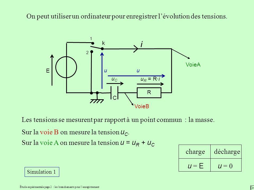 Étude expérimentale page 2 : les branchements pour lenregistrement On peut utiliser un ordinateur pour enregistrer lévolution des tensions. Les tensio