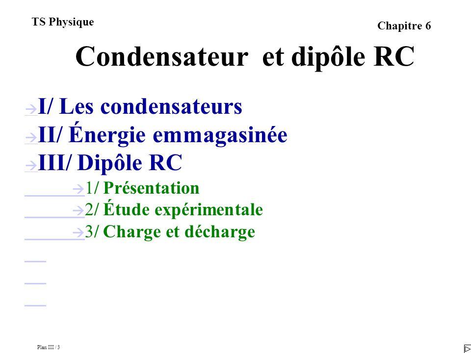 Plan III / 3 TS Physique Chapitre 6 Condensateur et dipôle RC I/ Les condensateurs II/ Énergie emmagasinée III/ Dipôle RC 1/ Présentation 2/ Étude expérimentale 3/ Charge et décharge 4/ Équation différentielle 5/ Résolution pour la charge du condensateur 6/ Résolution pour la décharge du condensateur