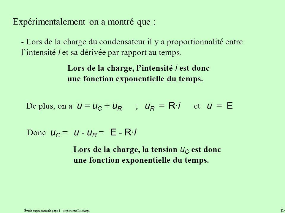 Étude expérimentale page 4 : exponentielle charge Expérimentalement on a montré que : - Lors de la charge du condensateur il y a proportionnalité entre lintensité i et sa dérivée par rapport au temps.