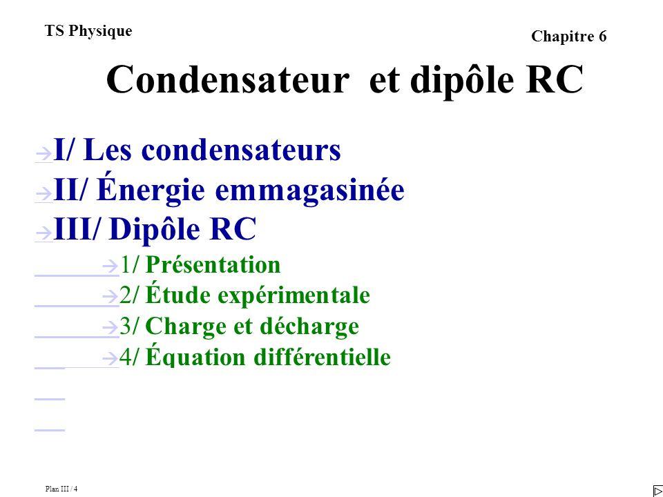 Plan III / 4 TS Physique Chapitre 6 Condensateur et dipôle RC I/ Les condensateurs II/ Énergie emmagasinée III/ Dipôle RC 1/ Présentation 2/ Étude expérimentale 3/ Charge et décharge 4/ Équation différentielle 5/ Résolution pour la charge du condensateur 6/ Résolution pour la décharge du condensateur