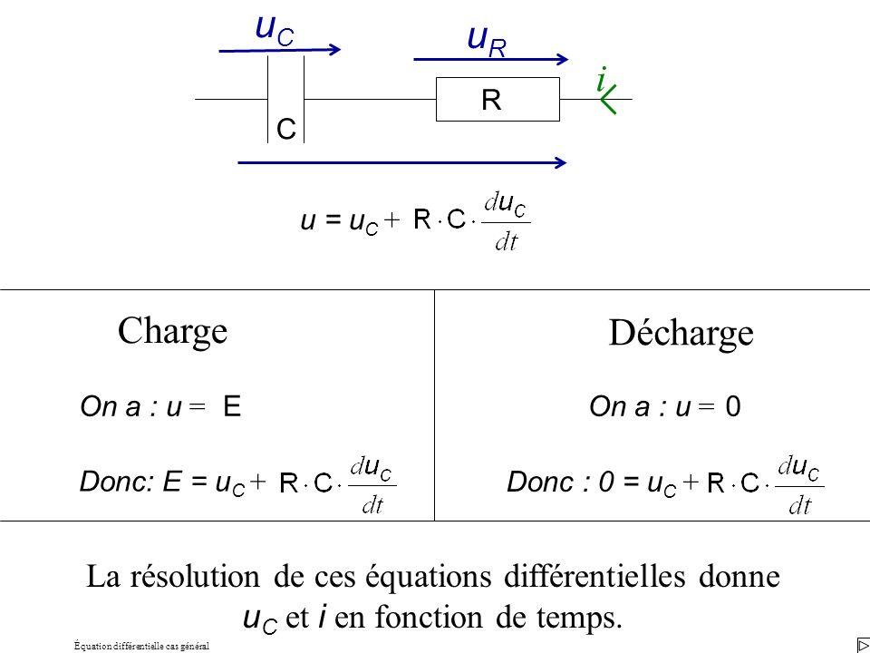 Équation différentielle cas général Charge On a : u = Décharge E Donc: E = u C + On a : u = 0 Donc : 0 = u C + R C i uRuR uCuC u = u C + u R u = u C + La résolution de ces équations différentielles donne u C et i en fonction de temps.
