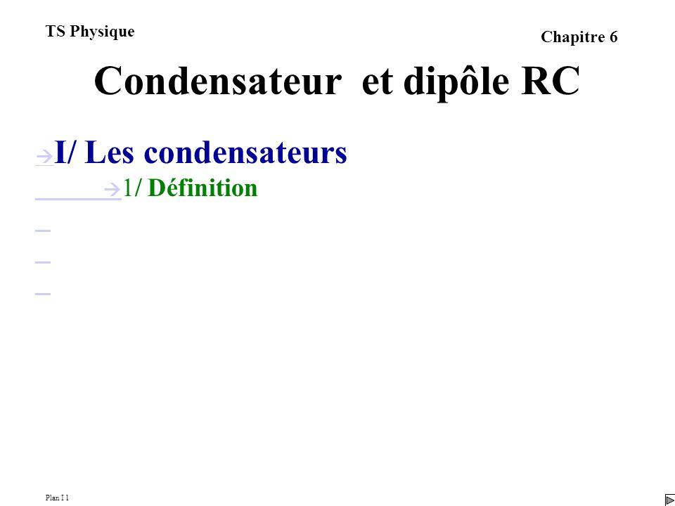 Condensateur et dipôle RC I/ Les condensateurs 1/ Définition 2/ Capacité 3/ Relation entre charge et intensité 4/ Relation entre tension et intensité Plan I 1 TS Physique Chapitre 6